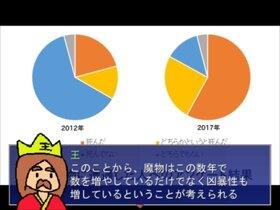 面接勇者 Game Screen Shot3