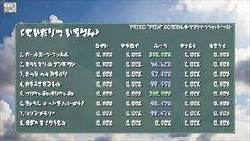 コトダマッスル Game Screen Shot5