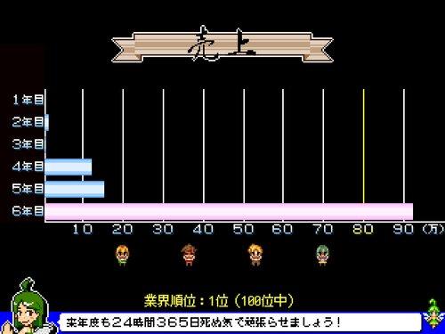 ありがとう!ワタシの経営+ Game Screen Shot3