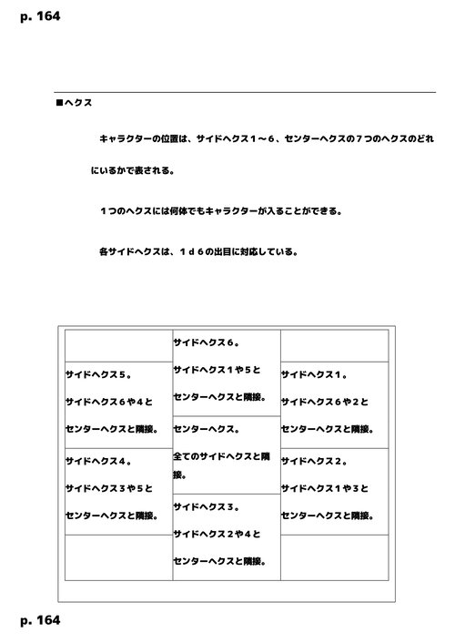 マルチジャンル動物テーブルトークRPG がぅがぅお~ん&セリオーンズ Game Screen Shot3