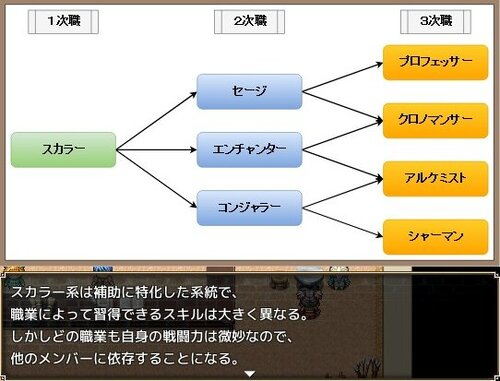 アルニスタの記憶 Game Screen Shot5
