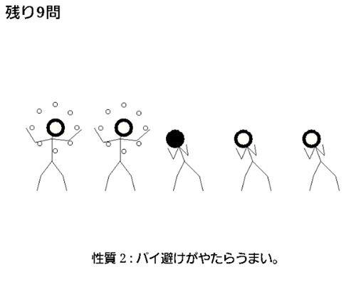 吉田であるということ Game Screen Shot1