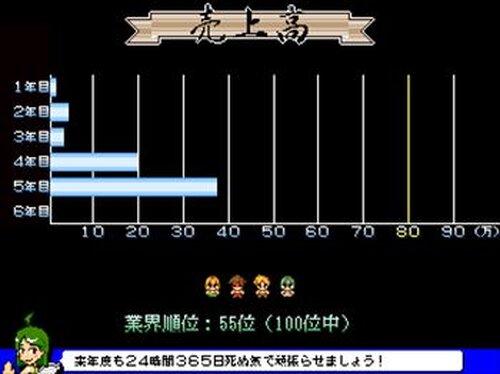 ありがとう!ワタシの経営 Game Screen Shot3